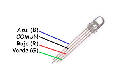 LED RGB de Anodo Común 4-Pin F5