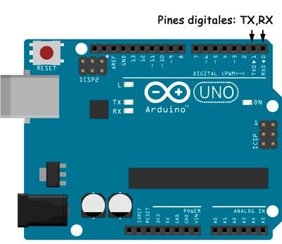 Pines digitales para la comunicación de dispositivos con la placa Arduino UNO