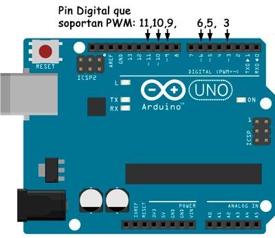 Pines digitales que soportan PWM en la placa Arduino UNO