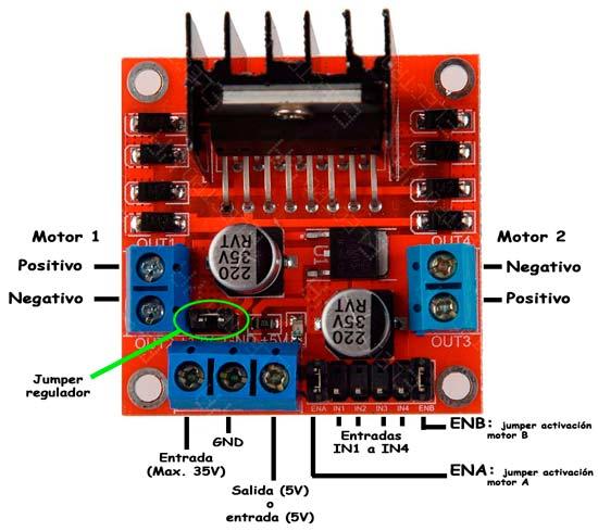 Módulo controlador de motores L298N