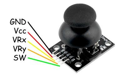 Joystick analógico para el control del Arduino.