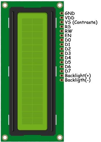 Pines del módulo pantalla LCD para Arduino