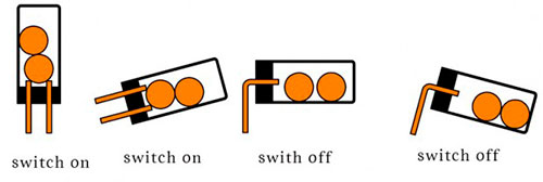 Representación gráfica de un sensor de inclinación de doble esfera.