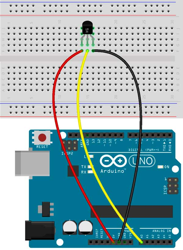 Esquema para el sensor de temperatura analógico LM35 con la placa Arduino