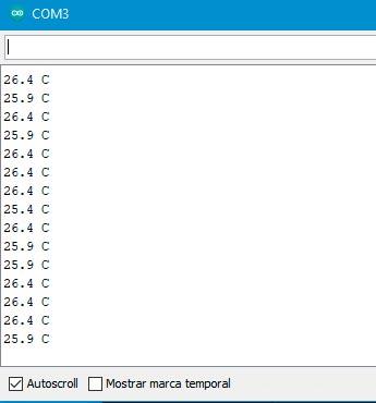 Resultados de la medición de la temperatura por el monitor serial