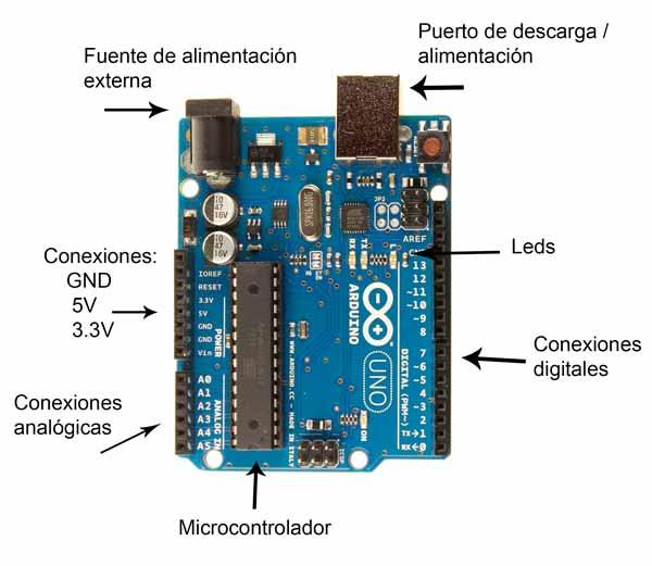 Partes de la tarjeta Arduino