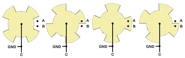 Representación del giro hacia la derecha (CW)