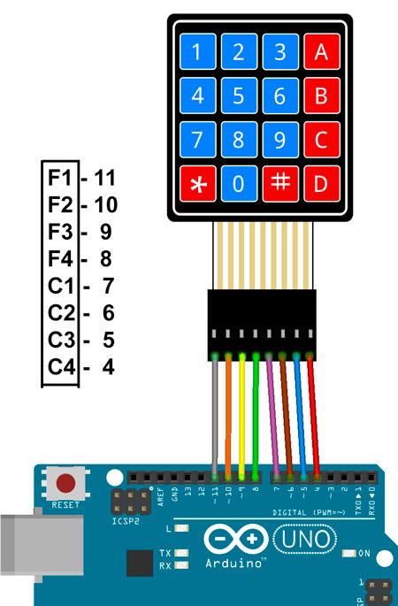 Conexión de un teclado matricial 4x4 con Arduino