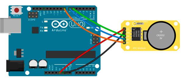 Esquema de conexión del módulo DS1302 con Arduino
