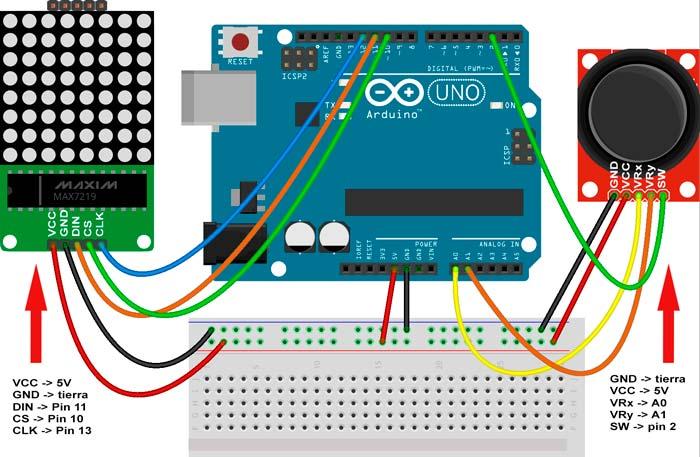 Esquema del montaje de conexión con arduino de una matriz LED y un joystick