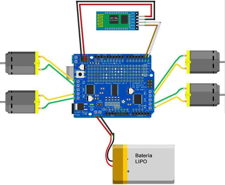 Esquema para conexión de Arduino con el módulo controlador L293D y bluetooth para hacer un robot